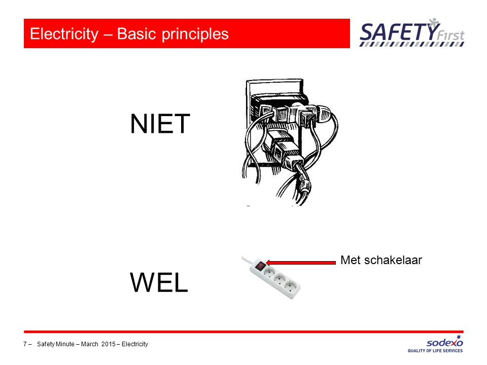 8 –Safety Minute – March 2015 – Electricity Electricity – Basic principles Geen kennis van elektriciteit = DO NOT TOUCH