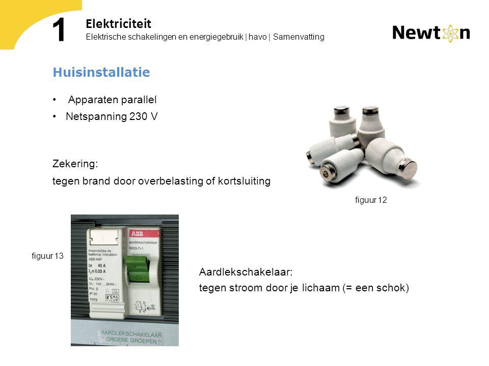 Elektrische schakelingen en energiegebruik | havo | Samenvatting 1 Elektriciteit Huisinstallatie Apparaten parallel Netspanning 230 V Zekering: tegen