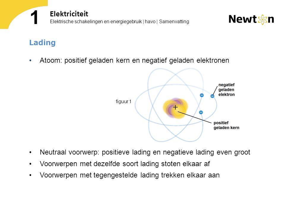 Lading Atoom: positief geladen kern en negatief geladen elektronen Neutraal voorwerp: positieve lading en negatieve lading even groot Voorwerpen met d