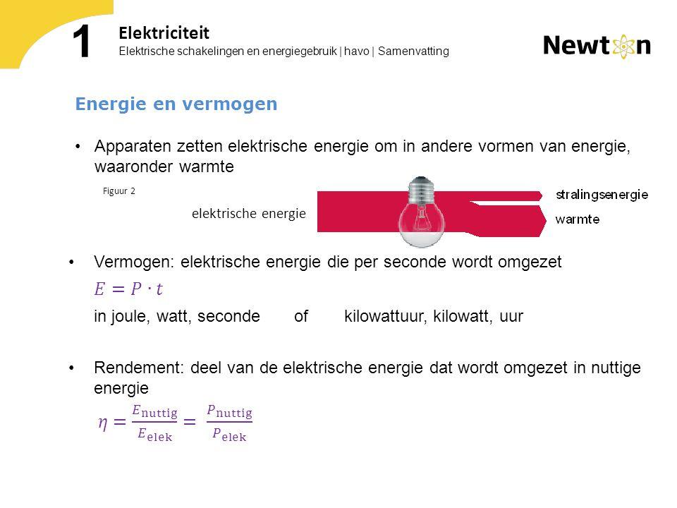 Elektrische schakelingen en energiegebruik | havo | Samenvatting 1 Elektriciteit figuur 2 elektrische energie Figuur 2