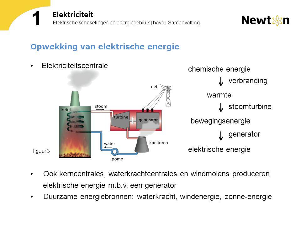Elektrische schakelingen en energiegebruik | havo | Samenvatting 1 Elektriciteit Opwekking van elektrische energie Elektriciteitscentrale Ook kerncent