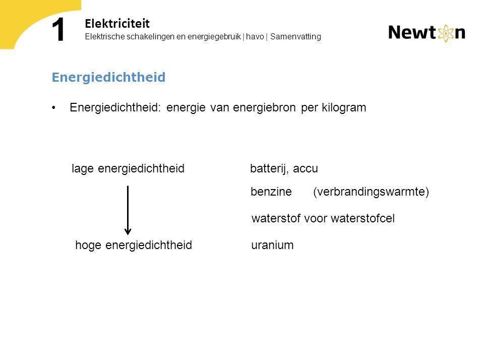 Elektrische schakelingen en energiegebruik | havo | Samenvatting 1 Elektriciteit Energiedichtheid Energiedichtheid: energie van energiebron per kilogr