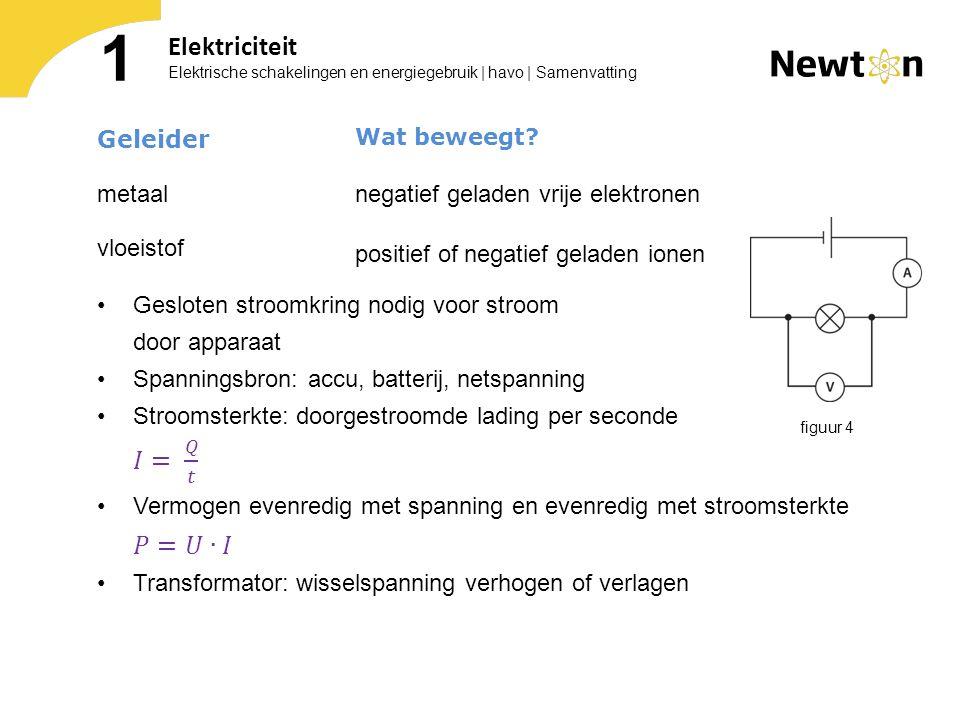 Elektrische schakelingen en energiegebruik | havo | Samenvatting 1 Elektriciteit Geleider metaal vloeistof Wat beweegt? negatief geladen vrije elektro