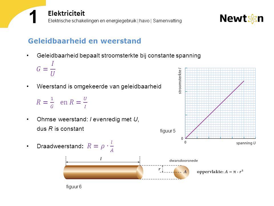 Elektrische schakelingen en energiegebruik   havo   Samenvatting 1 Elektriciteit Componenten Diode LDR: R daalt als lichtintensiteit stijgt NTC: R daalt als T stijgt PTC: R stijgt als T stijgt figuur 7
