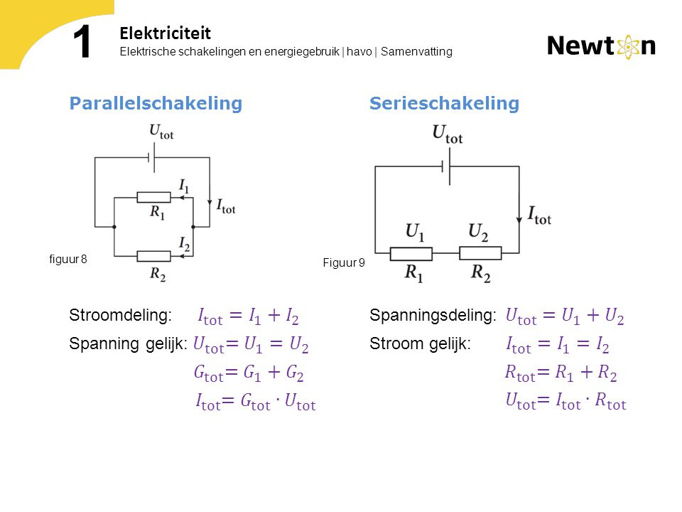 Elektrische schakelingen en energiegebruik   havo   Samenvatting 1 Elektriciteit Combinatieschakelingen Eerst weerstand R 1,2 van in serie geschakelde R 1 en R 2 berekenen.
