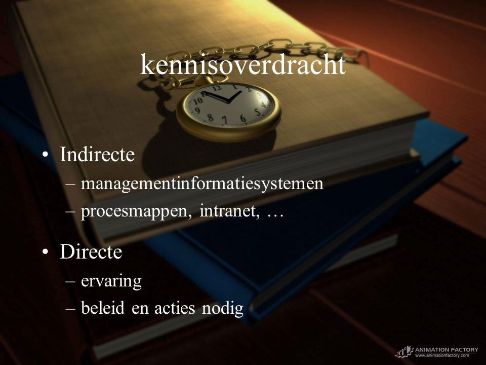 kennisoverdracht Indirecte –managementinformatiesystemen –procesmappen, intranet, … Directe –ervaring –beleid en acties nodig