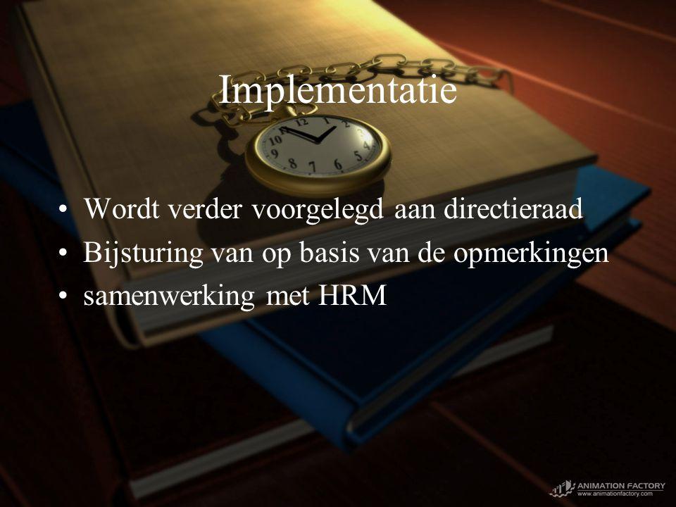Implementatie Wordt verder voorgelegd aan directieraad Bijsturing van op basis van de opmerkingen samenwerking met HRM