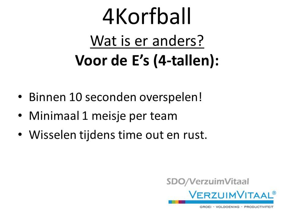 4Korfball Wat is er anders. Voor de E's (4-tallen): Binnen 10 seconden overspelen.