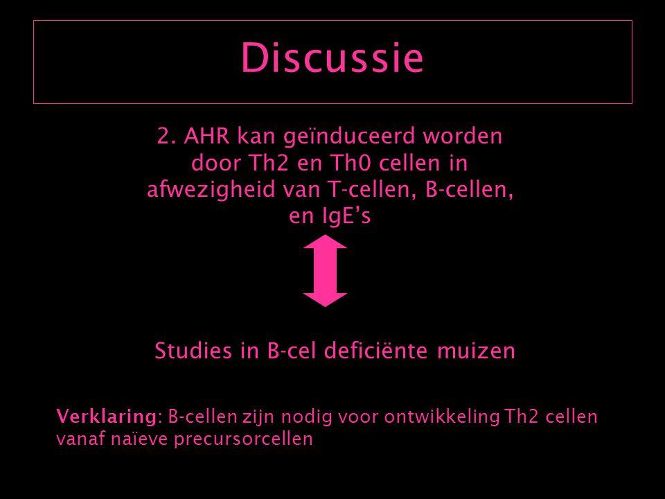 Discussie 2. AHR kan geïnduceerd worden door Th2 en Th0 cellen in afwezigheid van T-cellen, B-cellen, en IgE's Studies in B-cel deficiënte muizen Verk
