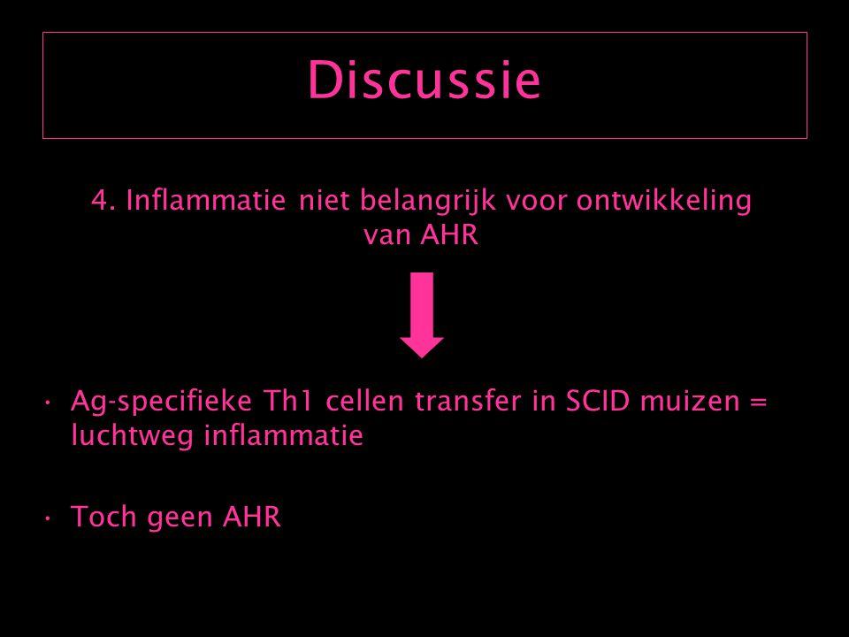 Discussie 4. Inflammatie niet belangrijk voor ontwikkeling van AHR Ag-specifieke Th1 cellen transfer in SCID muizen = luchtweg inflammatie Toch geen A