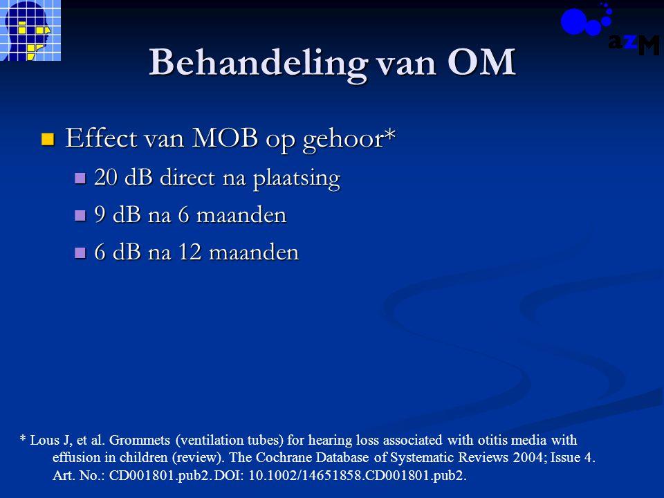 Behandeling van OM Effect van MOB op gehoor* Effect van MOB op gehoor* 20 dB direct na plaatsing 20 dB direct na plaatsing 9 dB na 6 maanden 9 dB na 6 maanden 6 dB na 12 maanden 6 dB na 12 maanden * Lous J, et al.