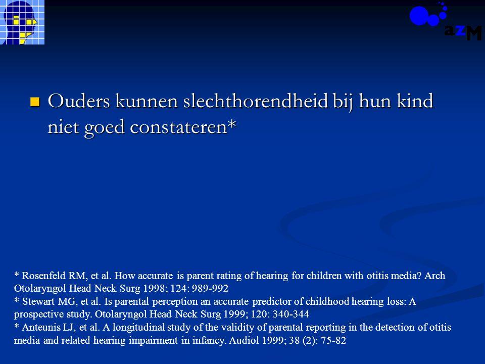 Ouders kunnen slechthorendheid bij hun kind niet goed constateren* Ouders kunnen slechthorendheid bij hun kind niet goed constateren* * Rosenfeld RM, et al.