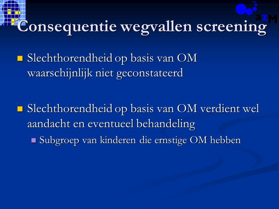 Consequentie wegvallen screening Slechthorendheid op basis van OM waarschijnlijk niet geconstateerd Slechthorendheid op basis van OM waarschijnlijk ni