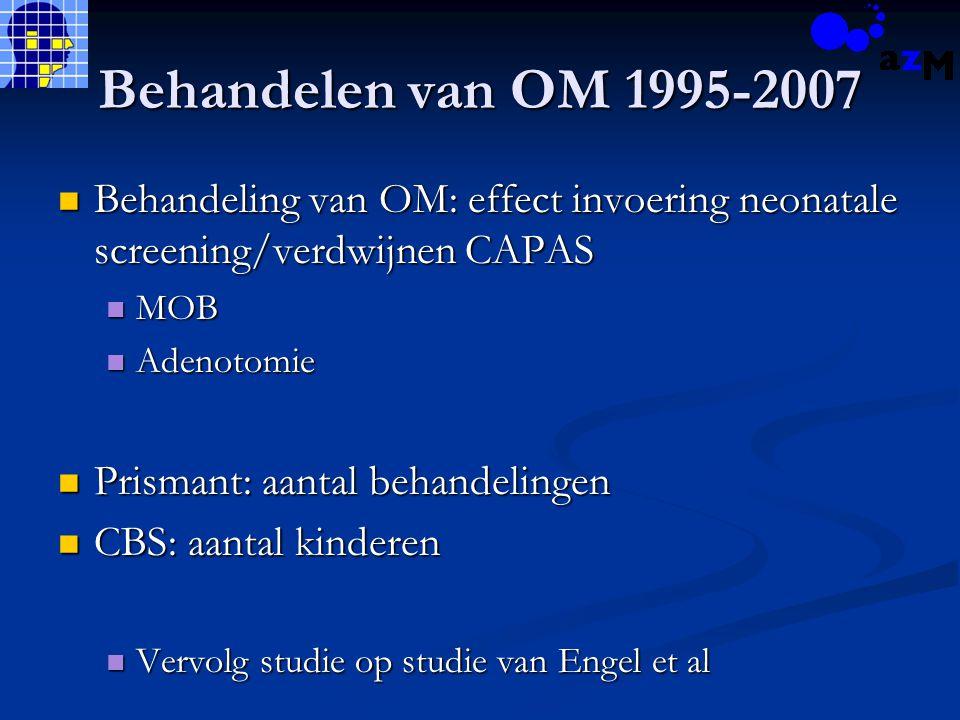 Behandelen van OM 1995-2007 Behandeling van OM: effect invoering neonatale screening/verdwijnen CAPAS Behandeling van OM: effect invoering neonatale s