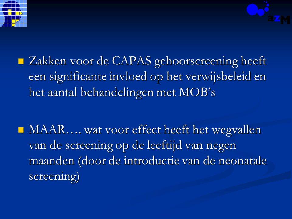 Zakken voor de CAPAS gehoorscreening heeft een significante invloed op het verwijsbeleid en het aantal behandelingen met MOB's Zakken voor de CAPAS gehoorscreening heeft een significante invloed op het verwijsbeleid en het aantal behandelingen met MOB's MAAR….
