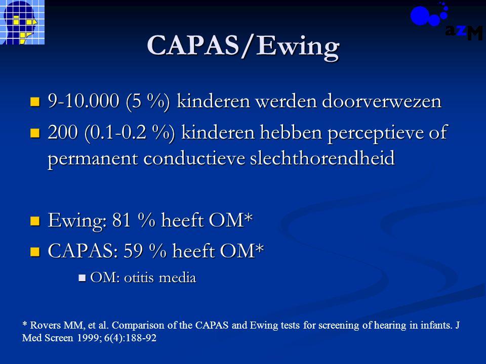 CAPAS/Ewing 9-10.000 (5 %) kinderen werden doorverwezen 9-10.000 (5 %) kinderen werden doorverwezen 200 (0.1-0.2 %) kinderen hebben perceptieve of permanent conductieve slechthorendheid 200 (0.1-0.2 %) kinderen hebben perceptieve of permanent conductieve slechthorendheid Ewing: 81 % heeft OM* Ewing: 81 % heeft OM* CAPAS: 59 % heeft OM* CAPAS: 59 % heeft OM* OM: otitis media OM: otitis media * Rovers MM, et al.