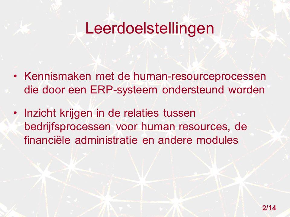2/14 Leerdoelstellingen Kennismaken met de human-resourceprocessen die door een ERP-systeem ondersteund worden Inzicht krijgen in de relaties tussen bedrijfsprocessen voor human resources, de financiële administratie en andere modules