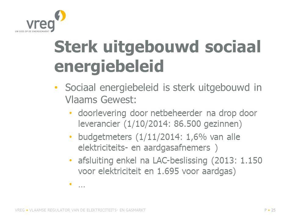 Sterk uitgebouwd sociaal energiebeleid Sociaal energiebeleid is sterk uitgebouwd in Vlaams Gewest: doorlevering door netbeheerder na drop door leverancier (1/10/2014: 86.500 gezinnen) budgetmeters (1/11/2014: 1,6% van alle elektriciteits- en aardgasafnemers ) afsluiting enkel na LAC-beslissing (2013: 1.150 voor elektriciteit en 1.695 voor aardgas) … VREG VLAAMSE REGULATOR VAN DE ELEKTRICITEITS- EN GASMARKTP 25