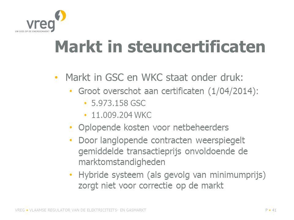 Markt in steuncertificaten Markt in GSC en WKC staat onder druk: Groot overschot aan certificaten (1/04/2014): 5.973.158 GSC 11.009.204 WKC Oplopende kosten voor netbeheerders Door langlopende contracten weerspiegelt gemiddelde transactieprijs onvoldoende de marktomstandigheden Hybride systeem (als gevolg van minimumprijs) zorgt niet voor correctie op de markt VREG VLAAMSE REGULATOR VAN DE ELEKTRICITEITS- EN GASMARKTP 41