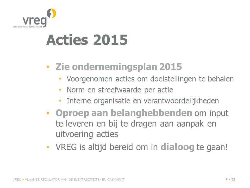 Acties 2015 Zie ondernemingsplan 2015 Voorgenomen acties om doelstellingen te behalen Norm en streefwaarde per actie Interne organisatie en verantwoordelijkheden Oproep aan belanghebbenden om input te leveren en bij te dragen aan aanpak en uitvoering acties VREG is altijd bereid om in dialoog te gaan.