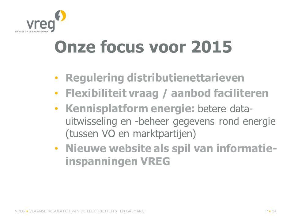 Onze focus voor 2015 Regulering distributienettarieven Flexibiliteit vraag / aanbod faciliteren Kennisplatform energie: betere data- uitwisseling en -beheer gegevens rond energie (tussen VO en marktpartijen) Nieuwe website als spil van informatie- inspanningen VREG VREG VLAAMSE REGULATOR VAN DE ELEKTRICITEITS- EN GASMARKTP 54