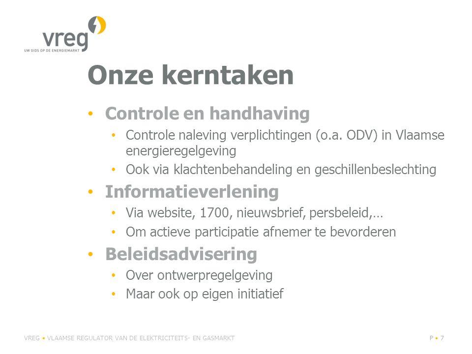 Sterk geconcentreerde productiemarkt Markt van productie van elektriciteit in Vlaanderen is sterk geconcentreerd: HHI productie 2009: 6.366 HHI productie 2011: 4.749 HHI productie 2013: 5.474 Substantiële verhoging productiecapaciteit decentrale productie in Vlaanderen Geen investeringen en zelfs desinvesteringen op vlak van grijze productie in Vlaams Gewest VREG VLAAMSE REGULATOR VAN DE ELEKTRICITEITS- EN GASMARKTP 28