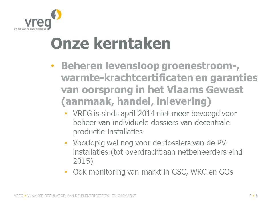 Onze kerntaken Beheren levensloop groenestroom-, warmte-krachtcertificaten en garanties van oorsprong in het Vlaams Gewest (aanmaak, handel, inlevering) VREG is sinds april 2014 niet meer bevoegd voor beheer van individuele dossiers van decentrale productie-installaties Voorlopig wel nog voor de dossiers van de PV- installaties (tot overdracht aan netbeheerders eind 2015) Ook monitoring van markt in GSC, WKC en GOs VREG VLAAMSE REGULATOR VAN DE ELEKTRICITEITS- EN GASMARKTP 8
