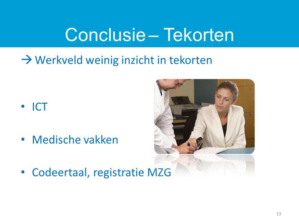  Werkveld weinig inzicht in tekorten ICT Medische vakken Codeertaal, registratie MZG 13 Conclusie – Tekorten