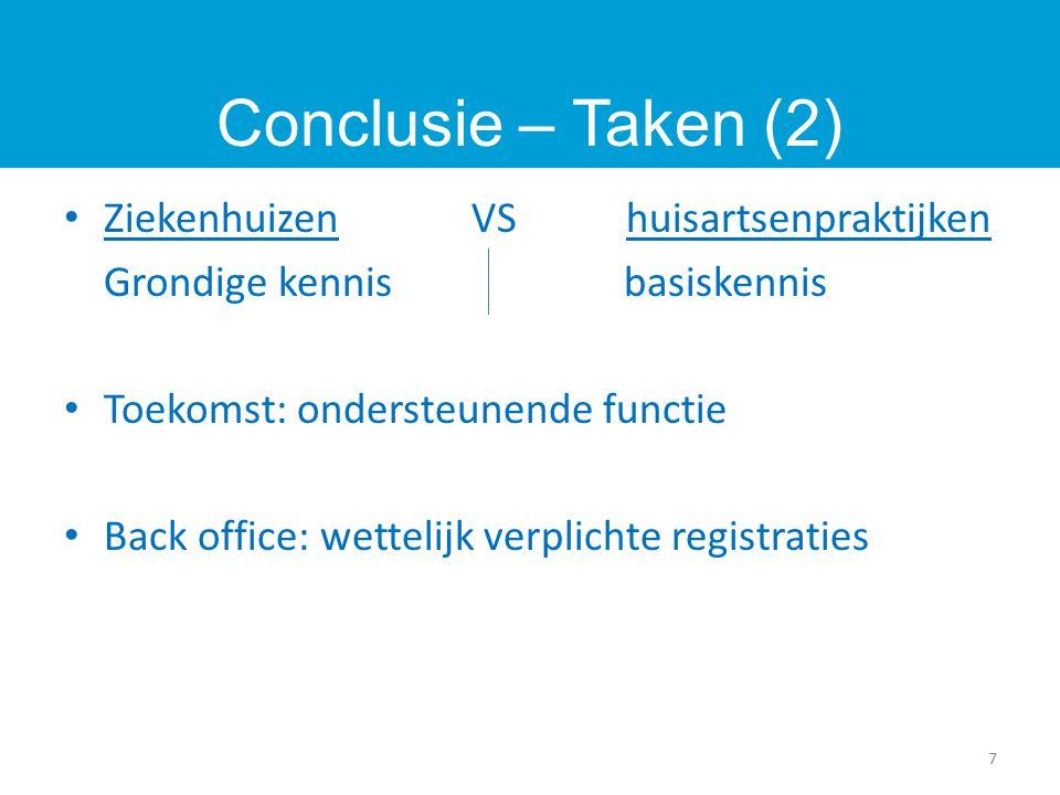 Conclusie – Taken (2) 7 Ziekenhuizen VS huisartsenpraktijken Grondige kennis basiskennis Toekomst: ondersteunende functie Back office: wettelijk verplichte registraties