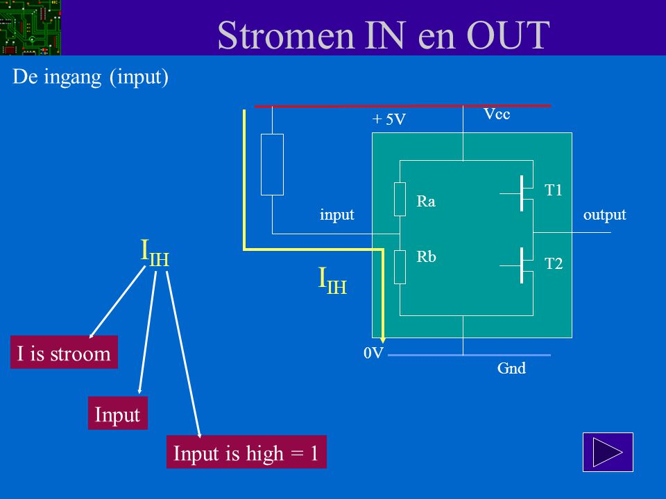 Stromen IN en OUT Vcc input Ra Rb T1 T2 Gnd output + 5V 0V I IH I is stroom Input Input is high = 1 I IH De ingang (input)