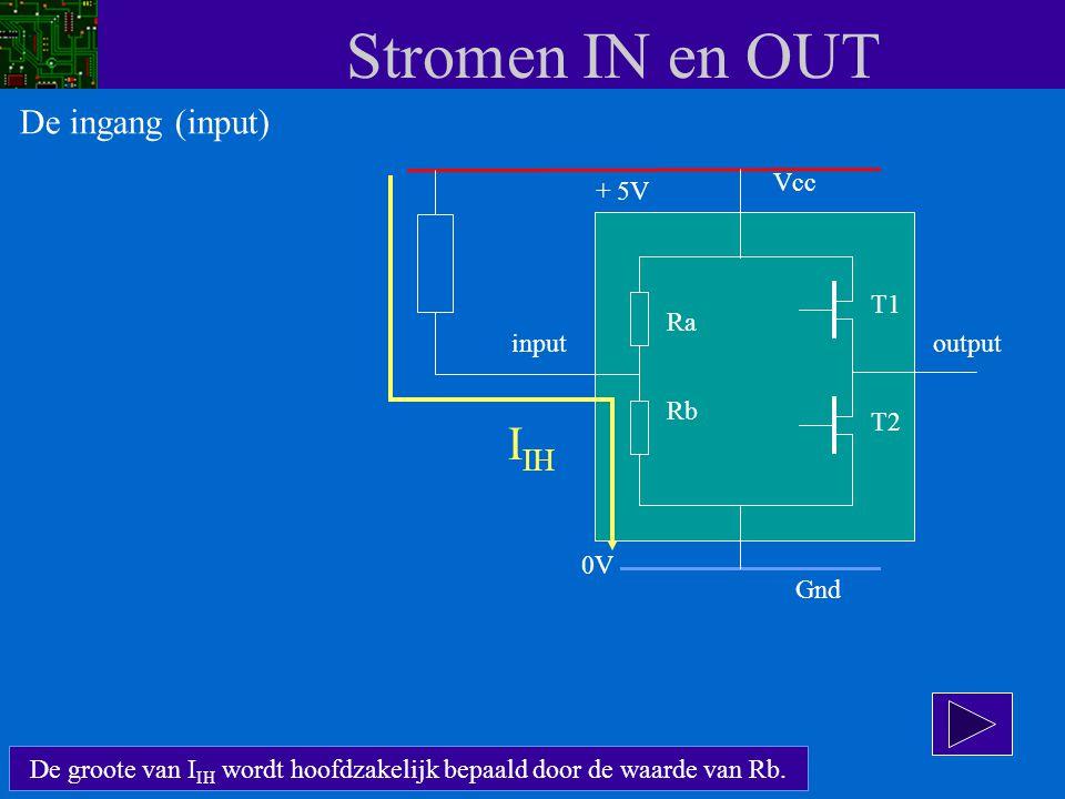 Stromen IN en OUT Vcc input Ra Rb T1 T2 Gnd output + 5V 0V I IH De groote van I IH wordt hoofdzakelijk bepaald door de waarde van Rb. De ingang (input