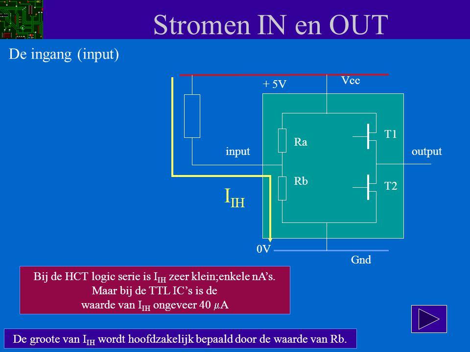 Stromen IN en OUT Vcc input Ra Rb T1 T2 Gnd output + 5V 0V I IH De groote van I IH wordt hoofdzakelijk bepaald door de waarde van Rb. Bij de HCT logic
