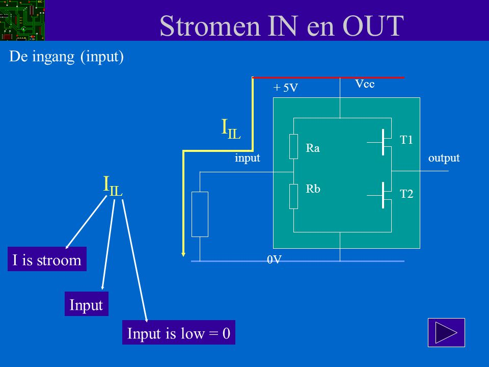 Stromen IN en OUT I IL I is stroom Input Input is low = 0 I IL Vcc input Ra Rb T1 T2 output + 5V 0V De ingang (input)