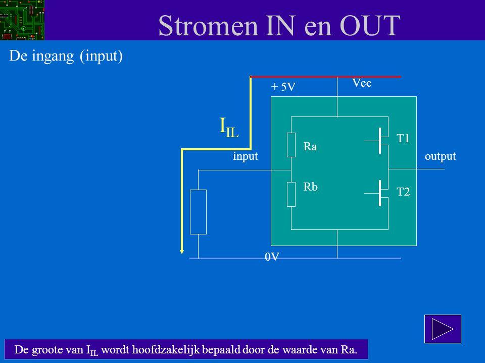 Stromen IN en OUT De groote van I IL wordt hoofdzakelijk bepaald door de waarde van Ra. I IL Vcc input Ra Rb T1 T2 output + 5V 0V De ingang (input)