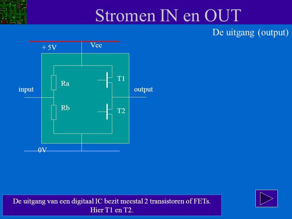 Stromen IN en OUT De uitgang van een digitaal IC bezit meestal 2 transistoren of FETs. Hier T1 en T2. Vcc input Ra Rb T1 T2 output + 5V 0V De uitgang