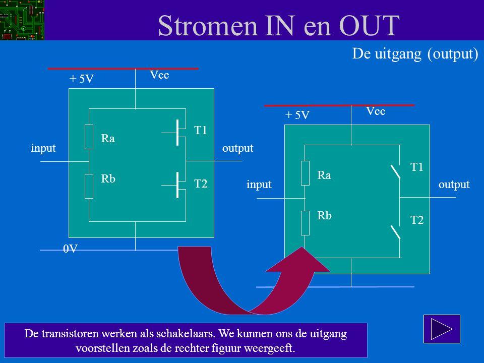 Stromen IN en OUT De transistoren werken als schakelaars. We kunnen ons de uitgang voorstellen zoals de rechter figuur weergeeft. Vcc input Ra Rb T1 T