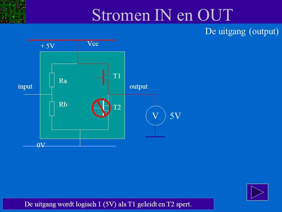 Stromen IN en OUT De uitgang wordt logisch 1 (5V) als T1 geleidt en T2 spert. Vcc input Ra Rb T1 T2 output + 5V 0V De uitgang (output) V 5V