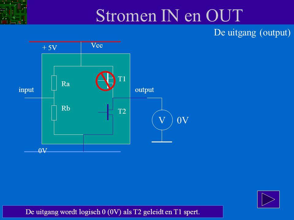 Stromen IN en OUT De uitgang wordt logisch 0 (0V) als T2 geleidt en T1 spert. Vcc input Ra Rb T1 T2 output + 5V 0V De uitgang (output) V 0V