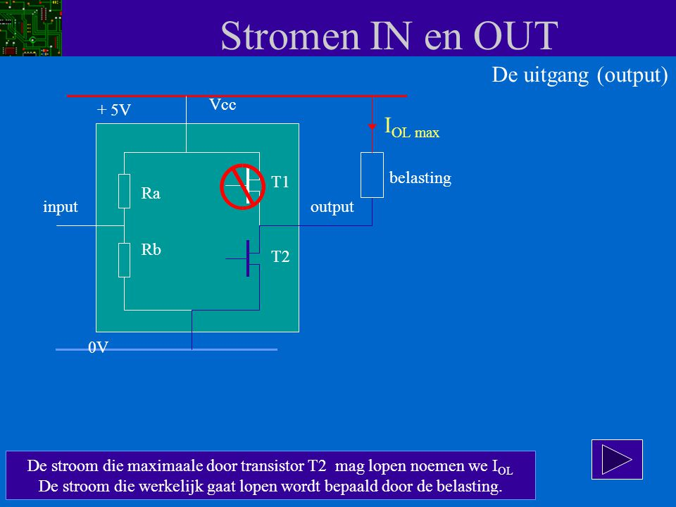 Stromen IN en OUT Vcc input Ra Rb T1 T2 output + 5V 0V De uitgang (output) belasting I OL max I OL I is stroom Output Output is low = 0 De stroom die de transistor T2 maximaal mag leveren noemen we I OL De stroom die werkelijk gaat lopen wordt bepaald door de belasting.