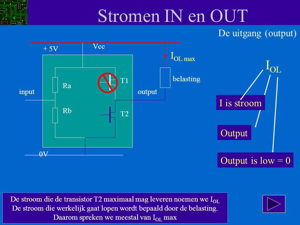 Stromen IN en OUT Vcc input Ra Rb T1 T2 output + 5V 0V De uitgang (output) belasting I OL max I OL I is stroom Output Output is low = 0 De stroom die