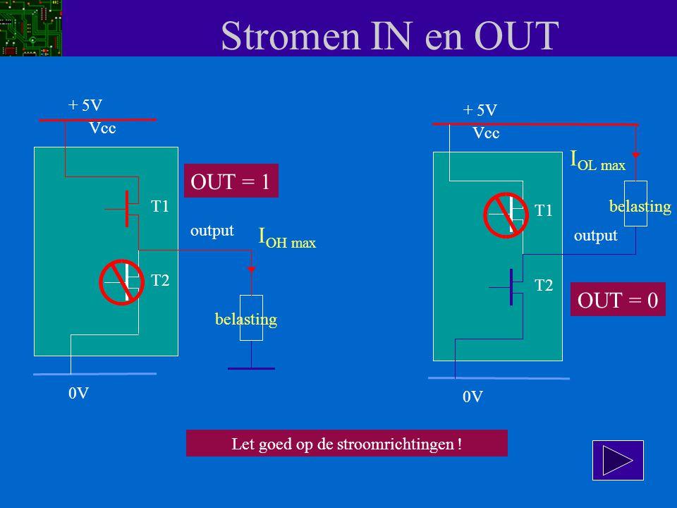 Stromen IN en OUT Vcc T1 T2 output + 5V 0V I OL max Let goed op de stroomrichtingen ! Vcc T1 T2 output + 5V 0V belasting I OH max OUT = 0 OUT = 1 bela