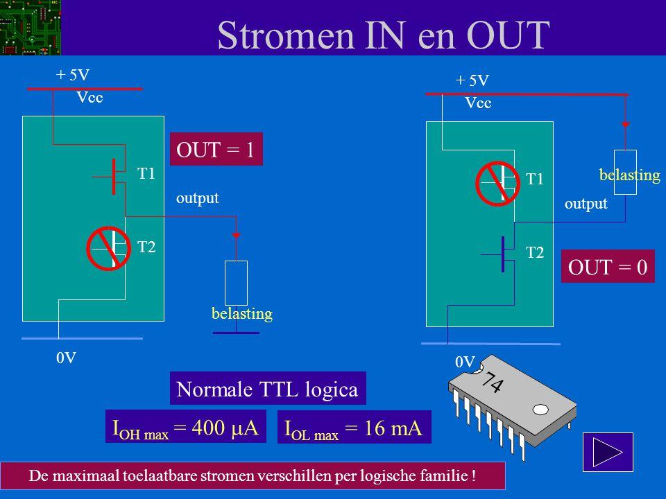 Stromen IN en OUT Vcc T1 T2 output + 5V 0V I OL max = 16 mA Vcc T1 T2 output + 5V 0V belasting I OH max = 400  A OUT = 0 OUT = 1 belasting Normale TT