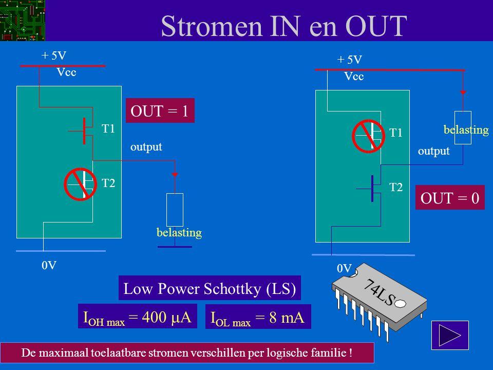 Stromen IN en OUT Vcc T1 T2 output + 5V 0V I OL max = 8 mA Vcc T1 T2 output + 5V 0V belasting I OH max = 400  A OUT = 0 OUT = 1 belasting De maximaal