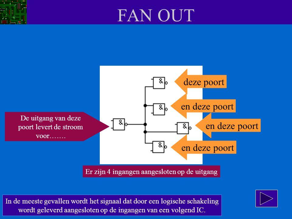 FAN OUT In de meeste gevallen wordt het signaal dat door een logische schakeling wordt geleverd aangesloten op de ingangen van een volgend IC. De uitg