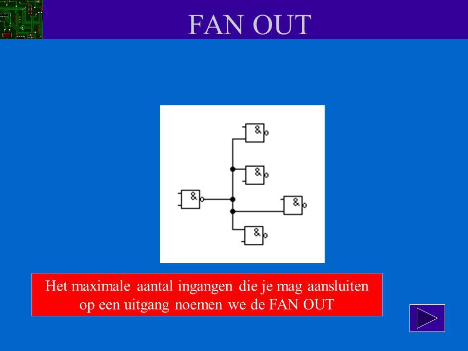 FAN OUT Het maximale aantal ingangen die je mag aansluiten op een uitgang noemen we de FAN OUT
