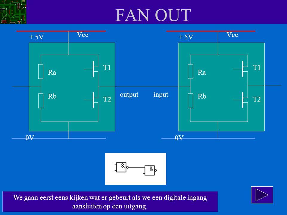 FAN OUT We gaan eerst eens kijken wat er gebeurt als we een digitale ingang aansluiten op een uitgang. Vcc output Ra Rb T1 T2 + 5V 0V Vcc input Ra Rb