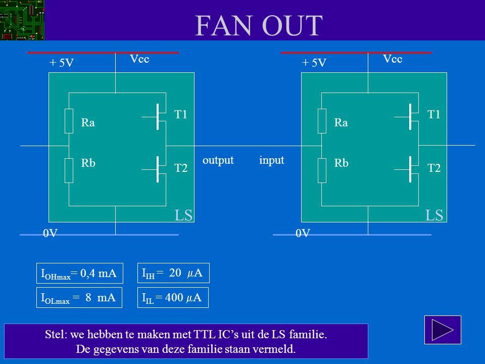 FAN OUT Stel: we hebben te maken met TTL IC's uit de LS familie. De gegevens van deze familie staan vermeld. Vcc Ra Rb T1 T2 + 5V 0V Vcc Ra Rb T1 T2 +