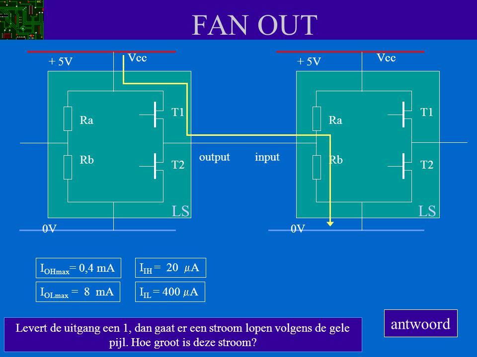FAN OUT Levert de uitgang een 1, dan gaat er een stroom lopen volgens de gele pijl. Hoe groot is deze stroom? Vcc Ra Rb T1 T2 + 5V 0V Vcc Ra Rb T1 T2