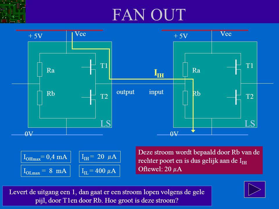 FAN OUT Levert de uitgang een 1, dan gaat er een stroom lopen volgens de gele pijl, door T1en door Rb. Hoe groot is deze stroom? Vcc Ra Rb T1 T2 + 5V