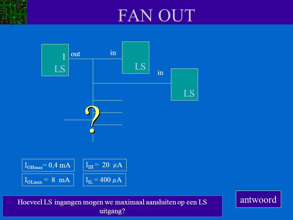 FAN OUT Hoeveel LS ingangen mogen we maximaal aansluiten op een LS uitgang? out in antwoord LS ? ? I OHmax = 0,4 mA I OLmax = 8 mA I IH = 20  A I IL